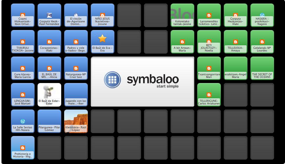 Uso y manejo de Symbaloo (I)